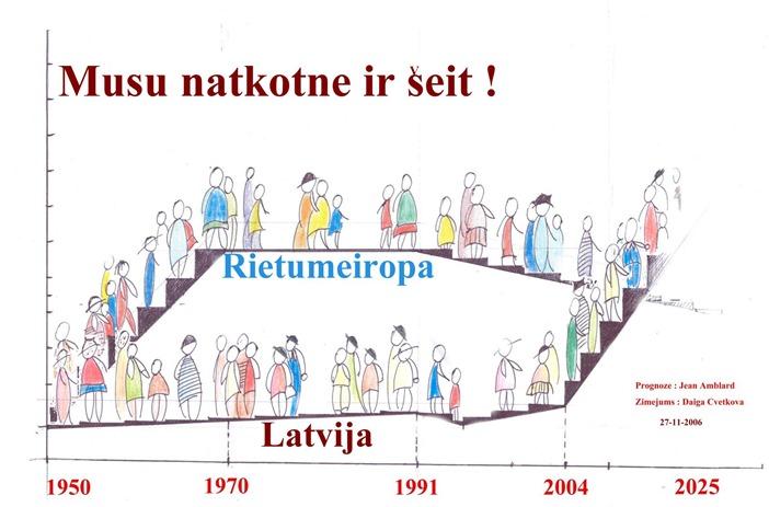 graphique fusion Lv